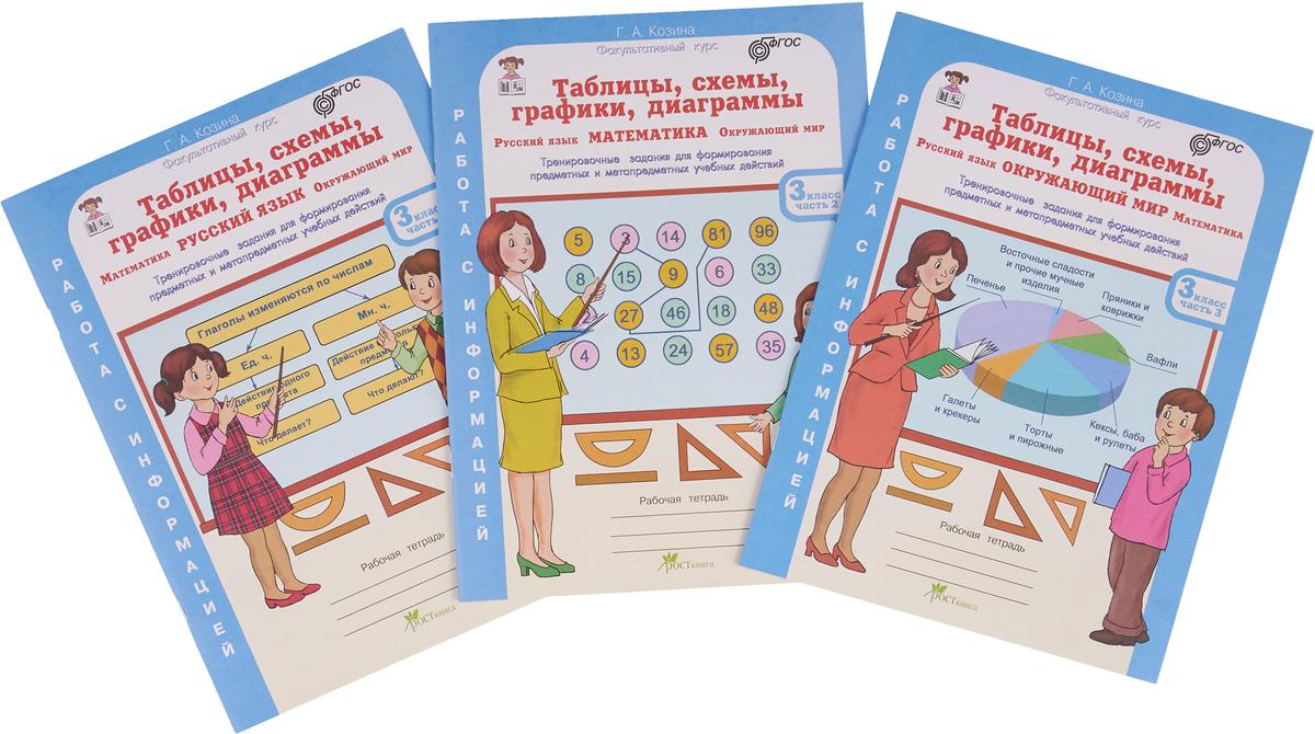 Г.А. Козина Таблицы, схемы, графики, диаграммы. Русский язык. Математика. Окружающий мир. 3 класс