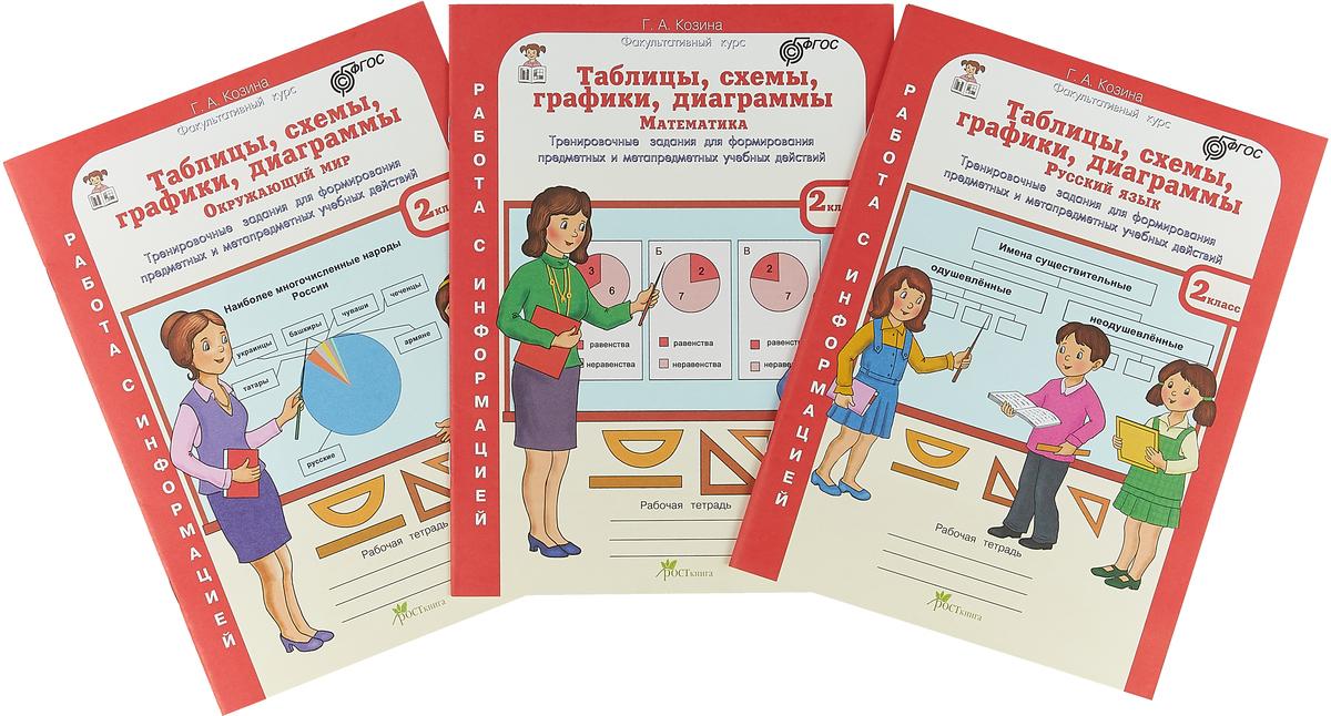 Г.А. Козина Таблицы, схемы, графики, диаграммы. 2 класс. Русский язык. Математика. Окружающий мир
