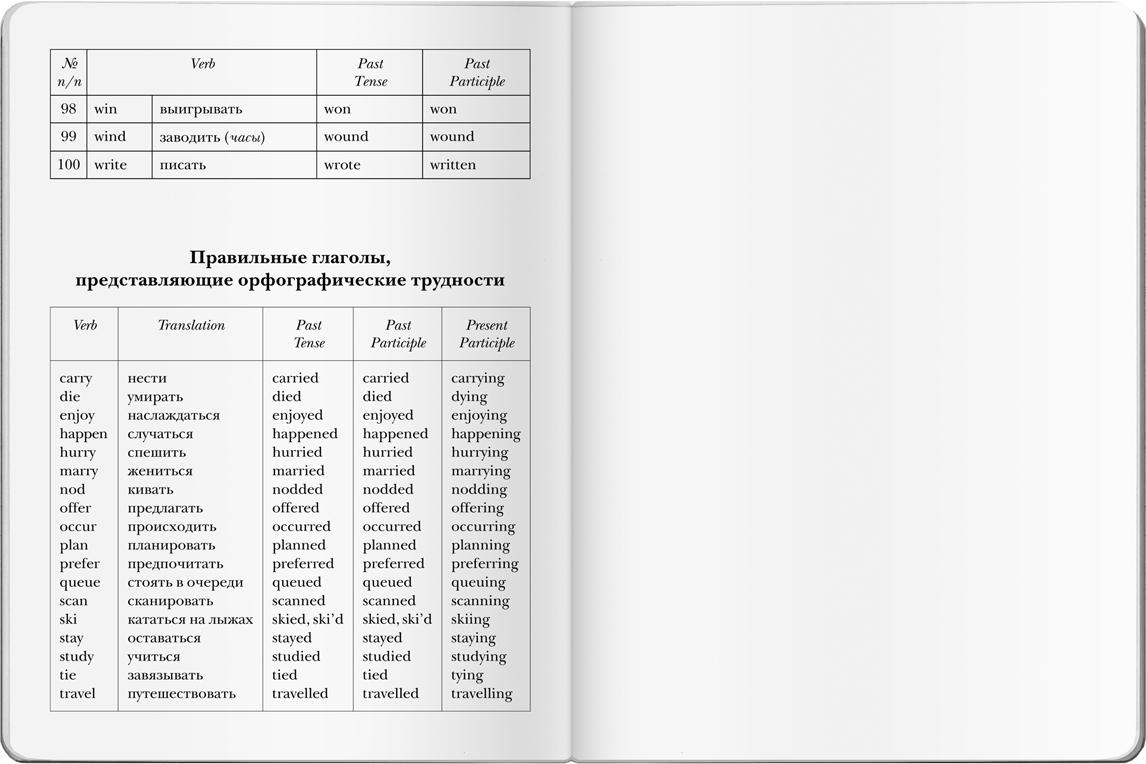 Тетрадь для записи английских слов. Коала Эта тетрадь поможет выучить новые...