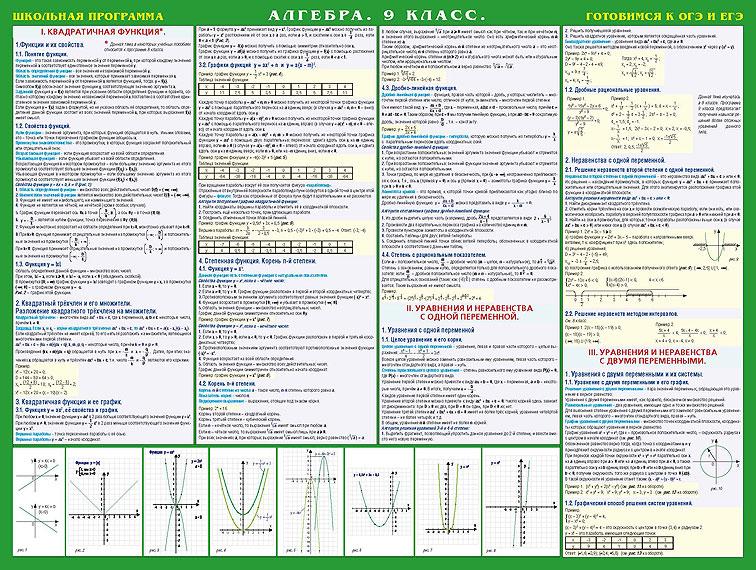Алгебра. 9 класс. Готовимся к экзаменам. Учебное пособие