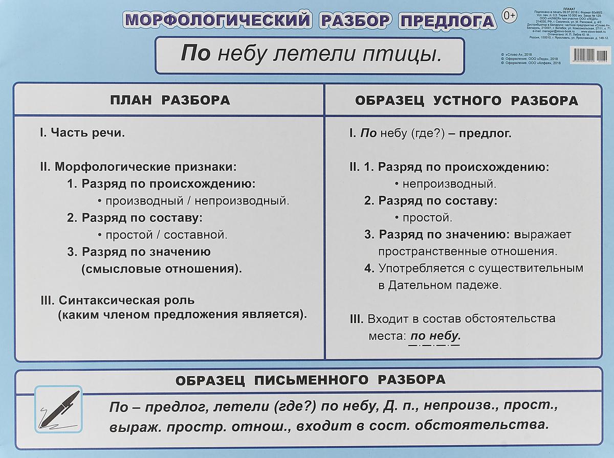 Морфологический разбор предлога. 5-6 класс. Плакат