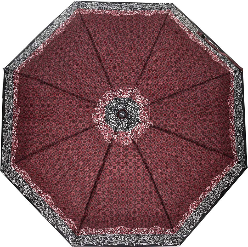 Зонт Doppler цены онлайн