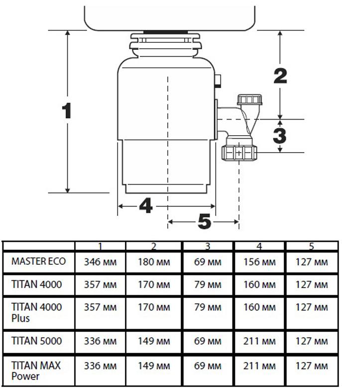 Измельчитель пищевых отходов Bort TITAN 4000 Bort