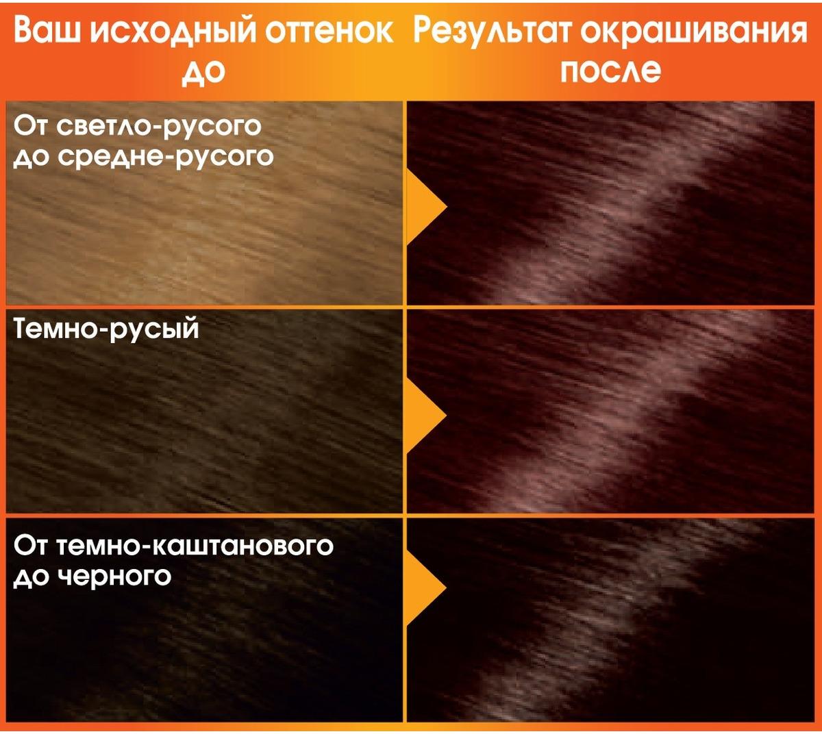 оттенки черной краски для волос фото выезде новосибирскую уже