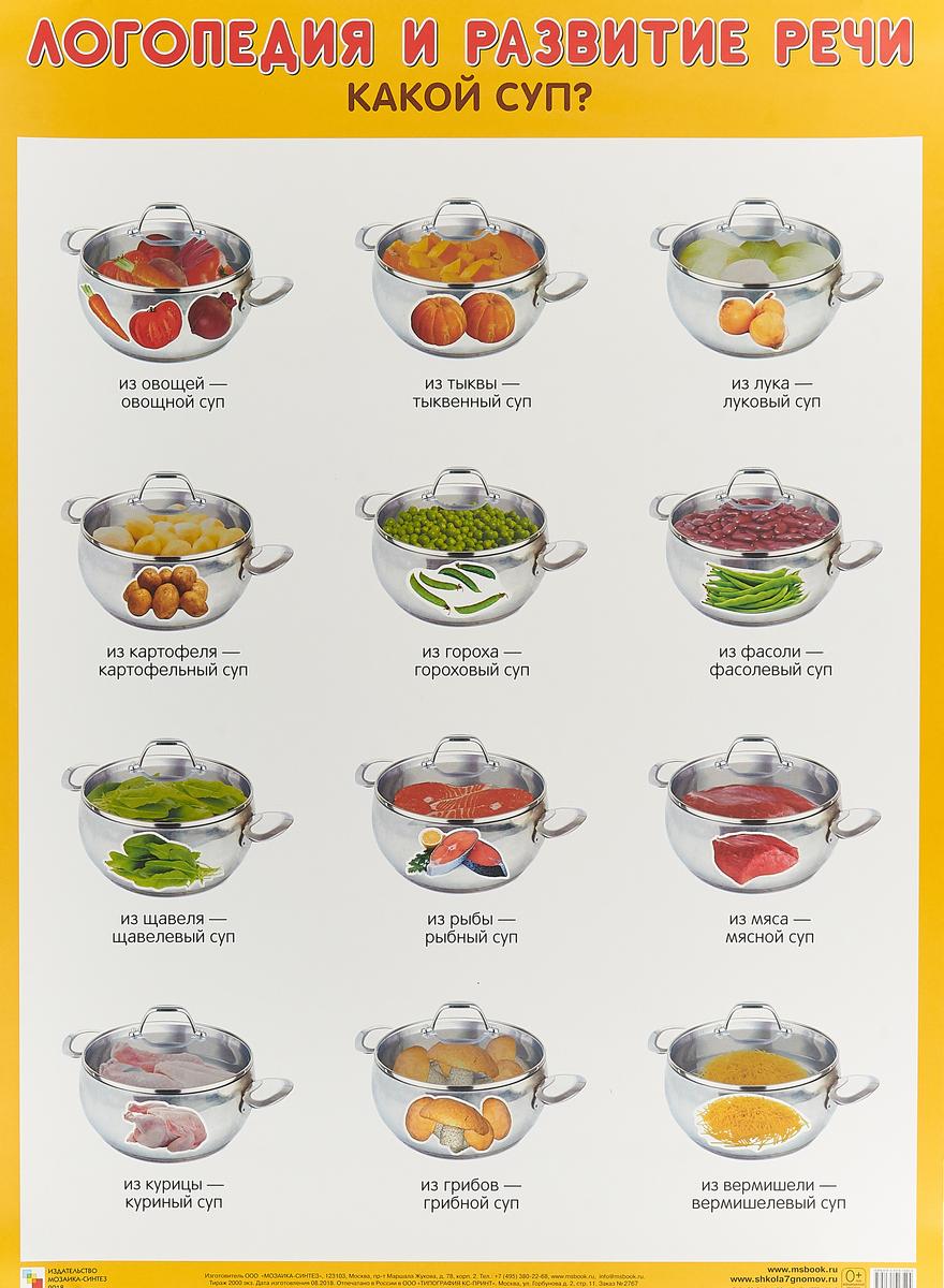 Логопедия и развитие речи. Какой суп? Плакат