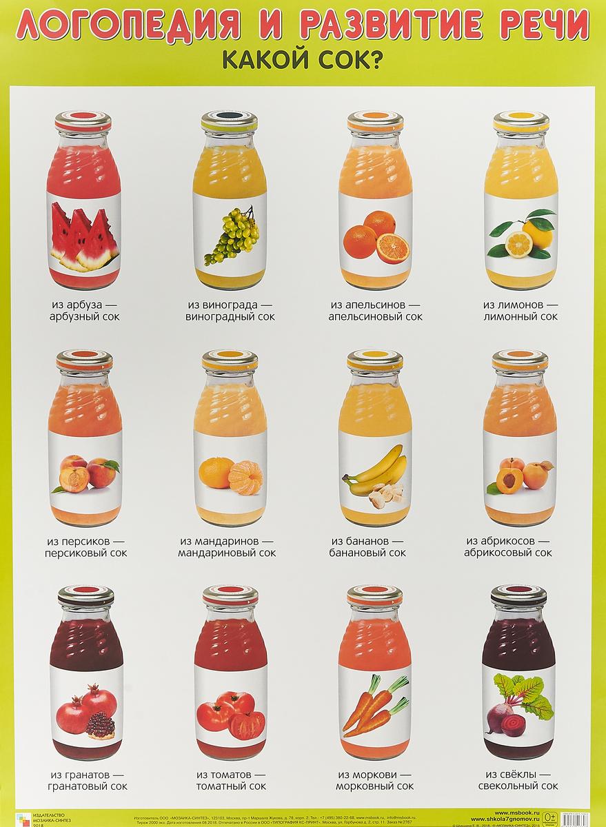 Логопедия и развитие речи. Какой сок? Плакат