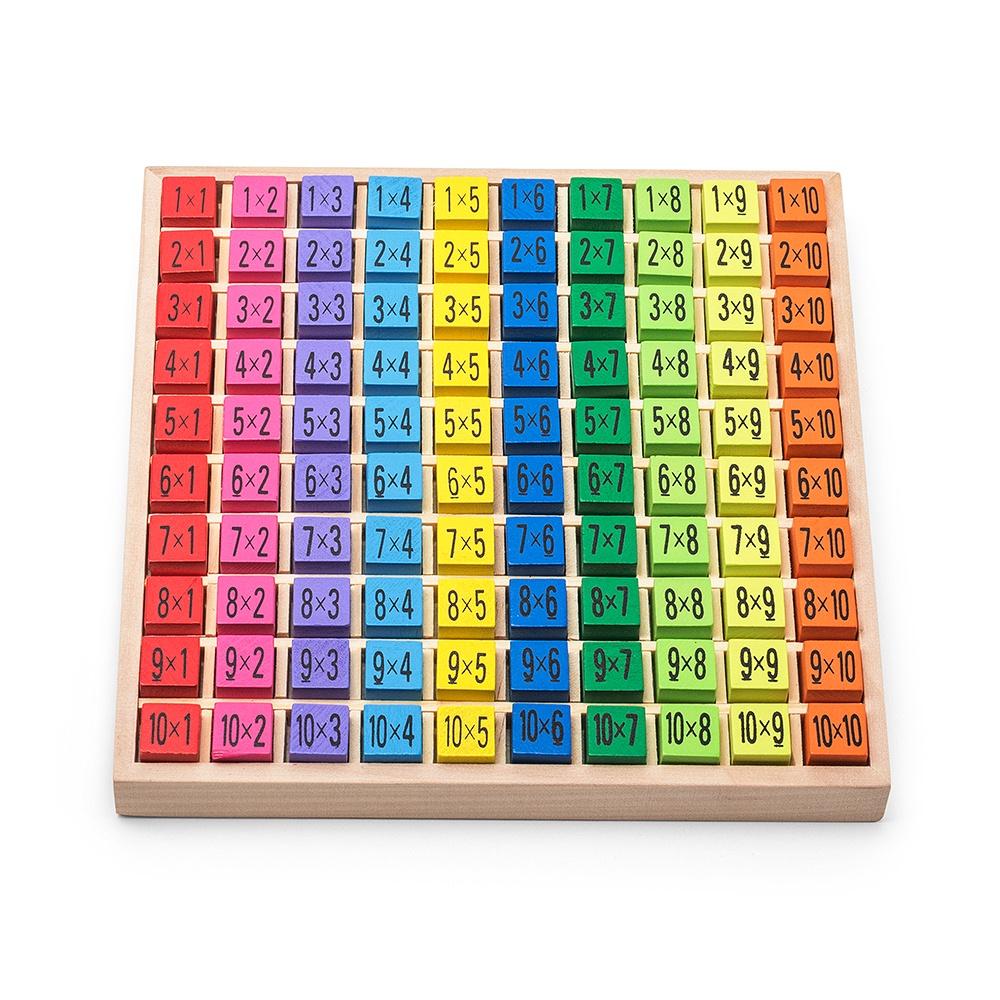 Обучающая игра FindusToys Таблица умножения Радуга, FD-02-002 развивающая игра таблица умножения