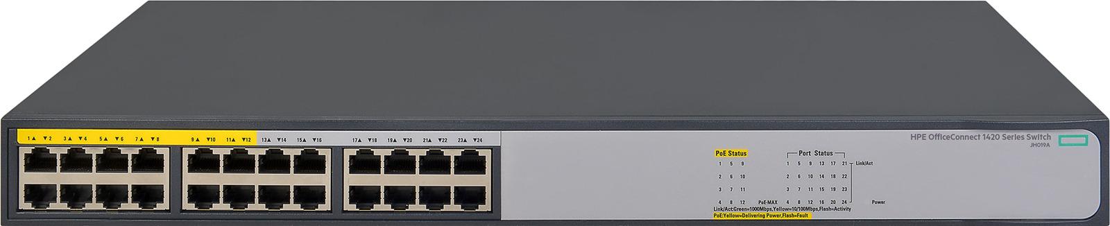Коммутатор HPE OfficeConnect 1420, неуправляемый, JH019A коммутатор hpe officeconnect 1420 неуправляемый jh330a