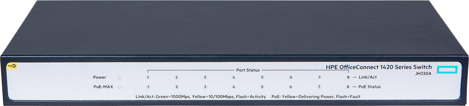 Коммутатор HPE OfficeConnect 1420, неуправляемый, JH330A upvel up 308few 8 портовый poe коммутатор