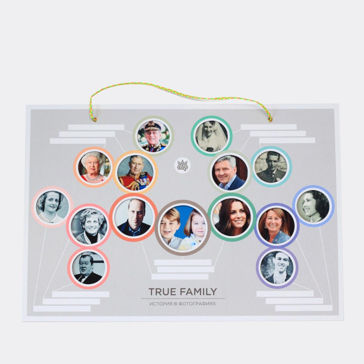 Фоторамка BADLAB True Family, Бумага, Картон