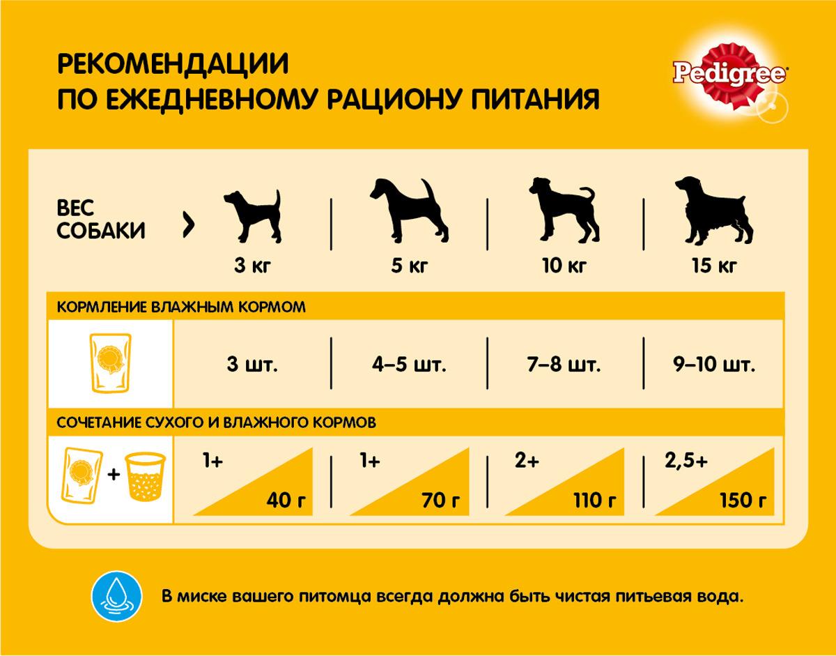 """Консервы """"Pedigree"""", для взрослых собак всех пород, с телятиной и печенью в желе, 100 г х 24 шт"""