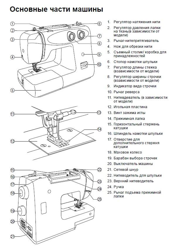 Швейная машина Minerva La Vento 770LV Minerva