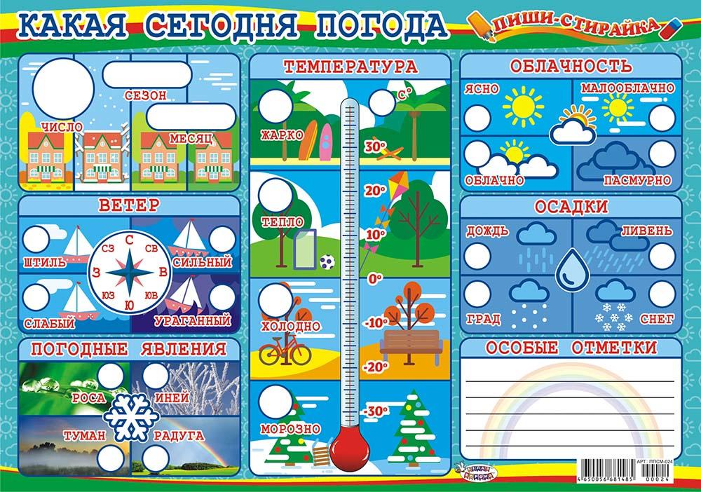 Обучающий плакат ЛиС пиши-стирай А3, Какая сегодня погода