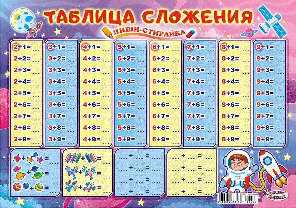 Обучающий плакат ЛиС пиши-стирай А3, Таблица сложения