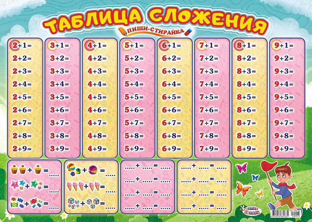 Обучающий плакат ЛиС пиши-стирай А2, Таблица сложения