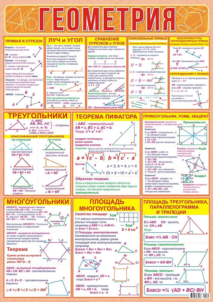 эффектных фото плакат по алгебре и геометрии знаю