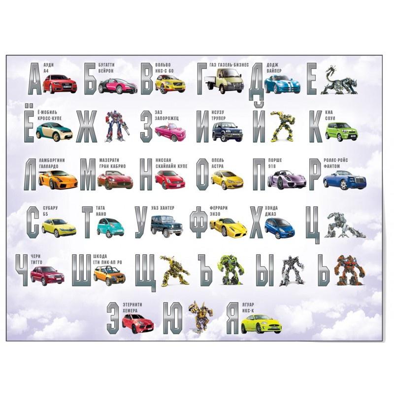 Обучающий плакат Шпаргалки для мамы Азбука (для мальчиков) 3-7 лет (магнит на холодильник) обучение чтению развитие ребенка набор обучающий для ребенка bradex азбука