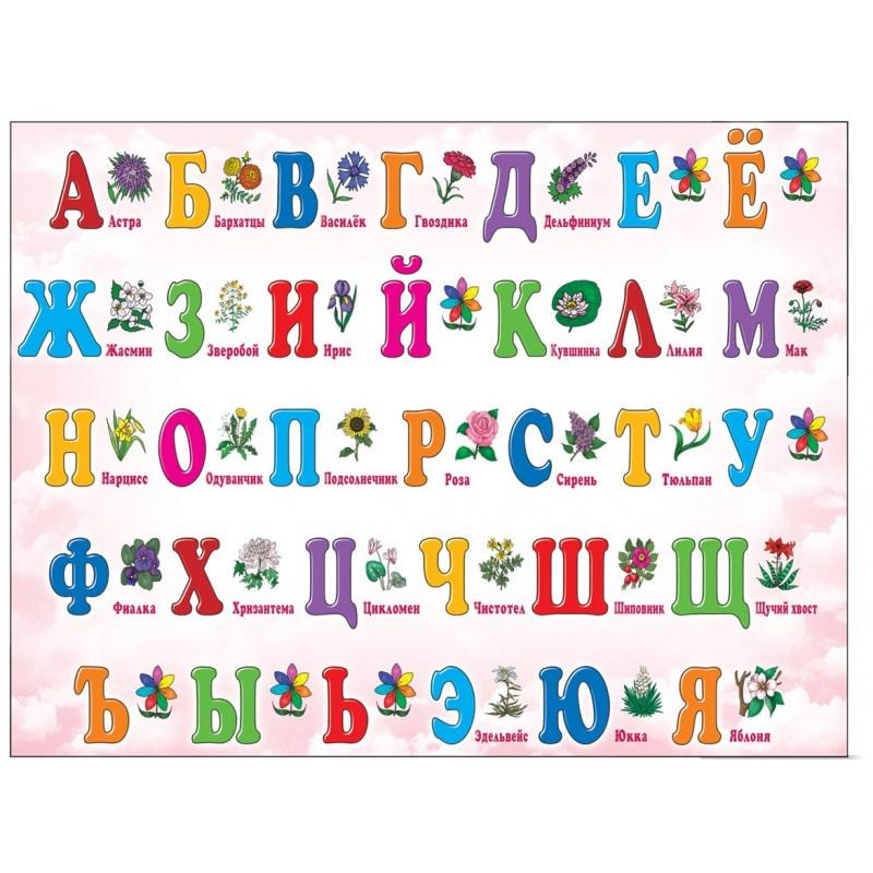 Обучающий плакат Шпаргалки для мамы Азбука (для девочек) 3-7 лет (магнит на холодильник) обучение чтению развитие ребенка набор обучающий для ребенка bradex азбука