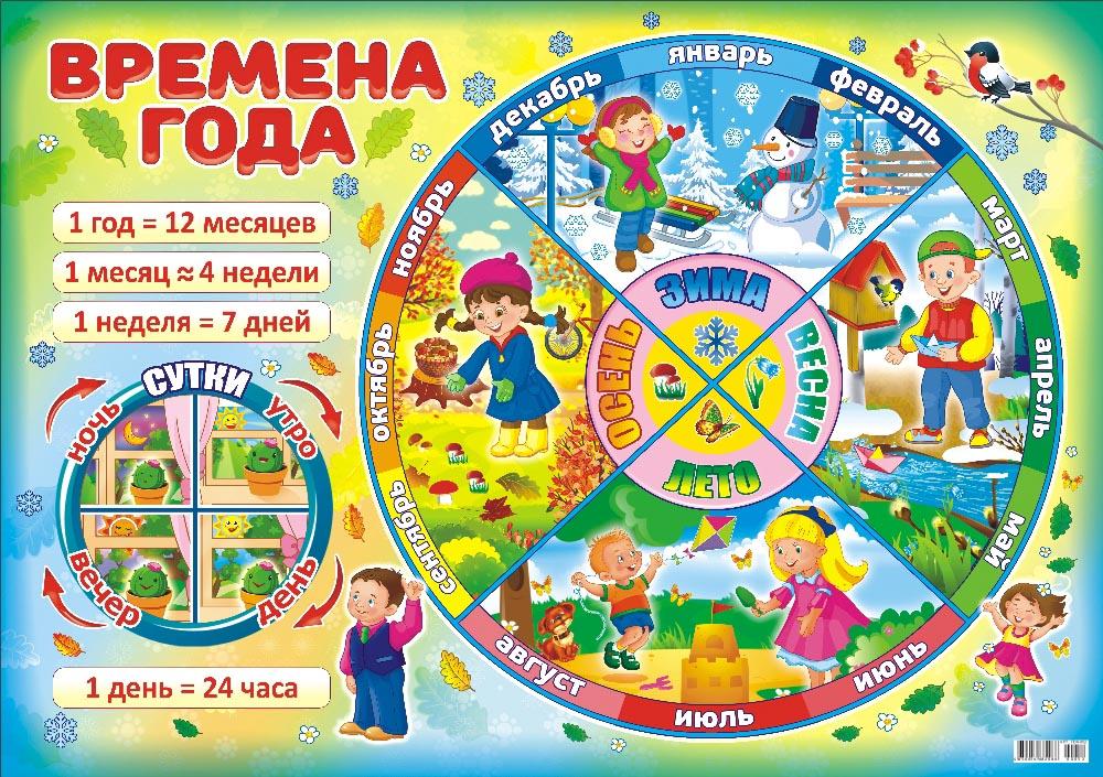 Картинки 12 месяцев для детей по времена года