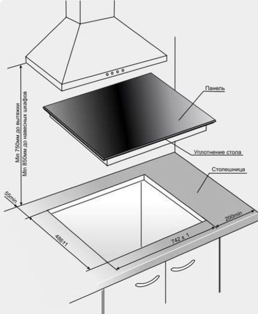 Индукционная варочная поверхность Gefest ПВИ 4323 черный Gefest