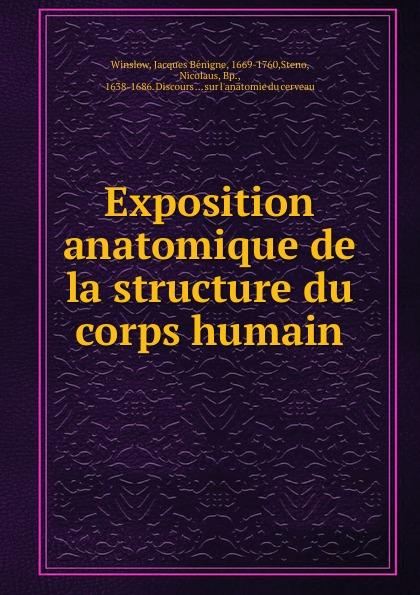 Jacques Bénigne Winslow Exposition anatomique de la structure du corps humain j desprez c urs desoles de toutes nations