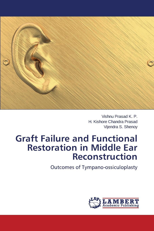 Prasad K. P. Vishnu, Chandra Prasad H. Kishore, S. Shenoy Vijendra Graft Failure and Functional Restoration in Middle Ear Reconstruction retinopathy among undiagnosed patients of pakistan