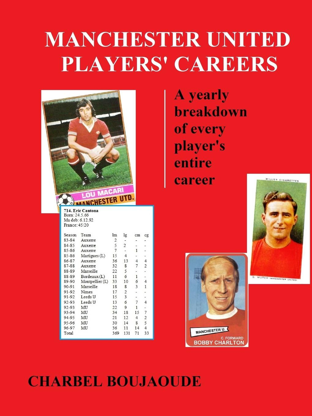 Charbel Boujaoude Manchester United Players. Careers the human league manchester
