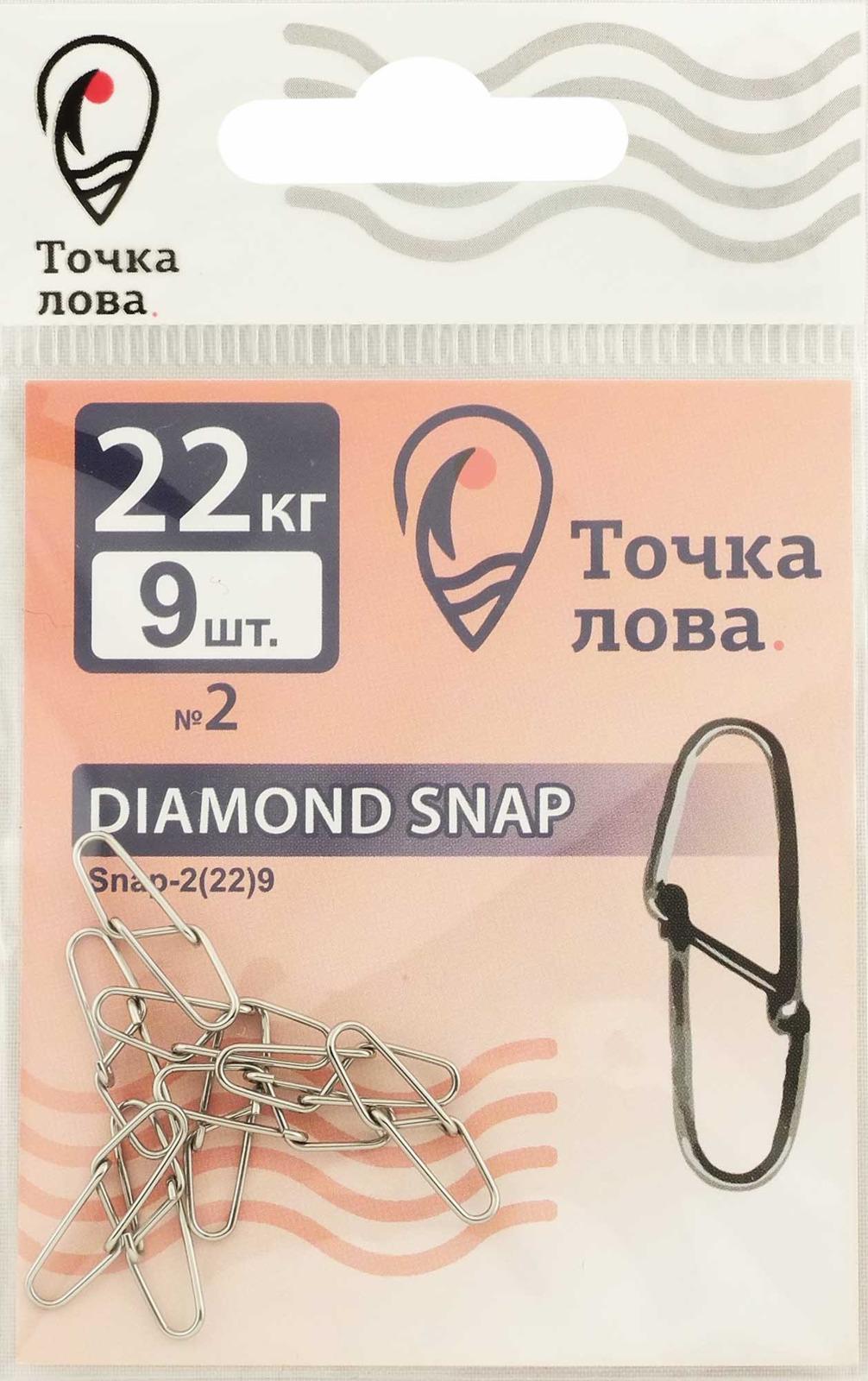 Аксессуар для рыбалки Точка Лова Застежка, Snap-2(22), 9 шт клевалка для русской рыбалки 3 9
