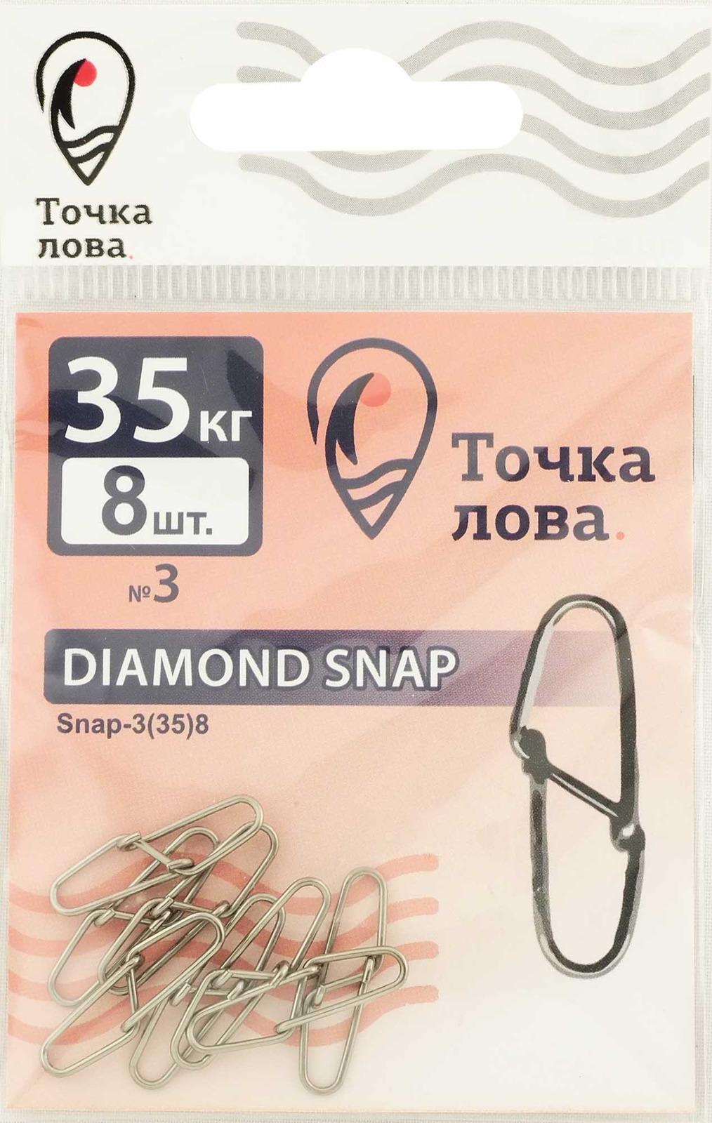 Аксессуар для рыбалки Точка Лова Застежка, Snap-3(35), 8 шт
