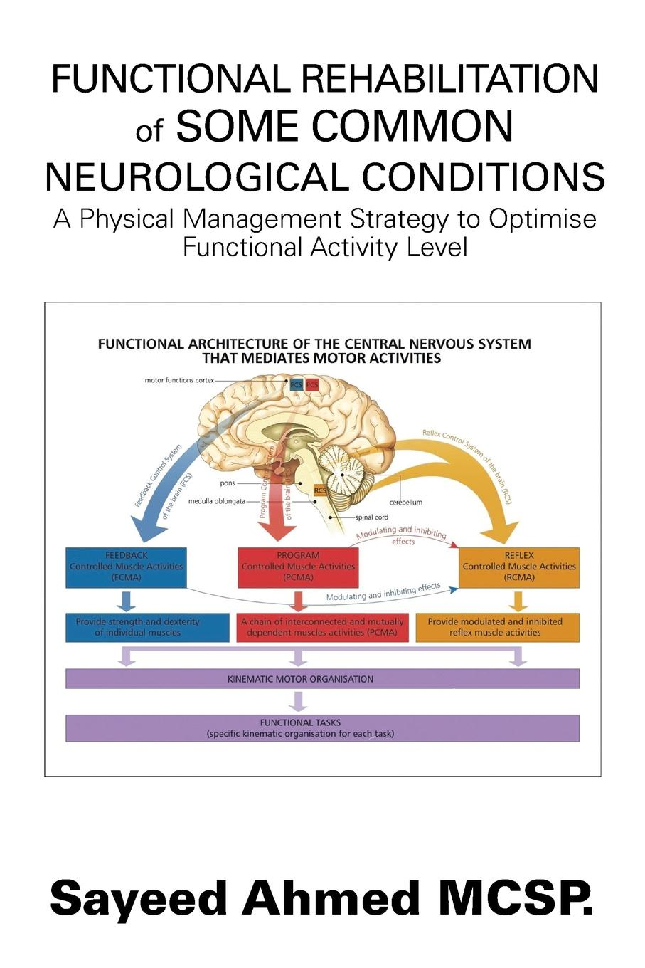 Фото - Sayeed Ahmed MCSP. Functional Rehabilitation of Some Common Neurological Conditions. A Physical Management Strategy to Optimise Functional Activity Level deming m elen landscape architectural research inquiry strategy design