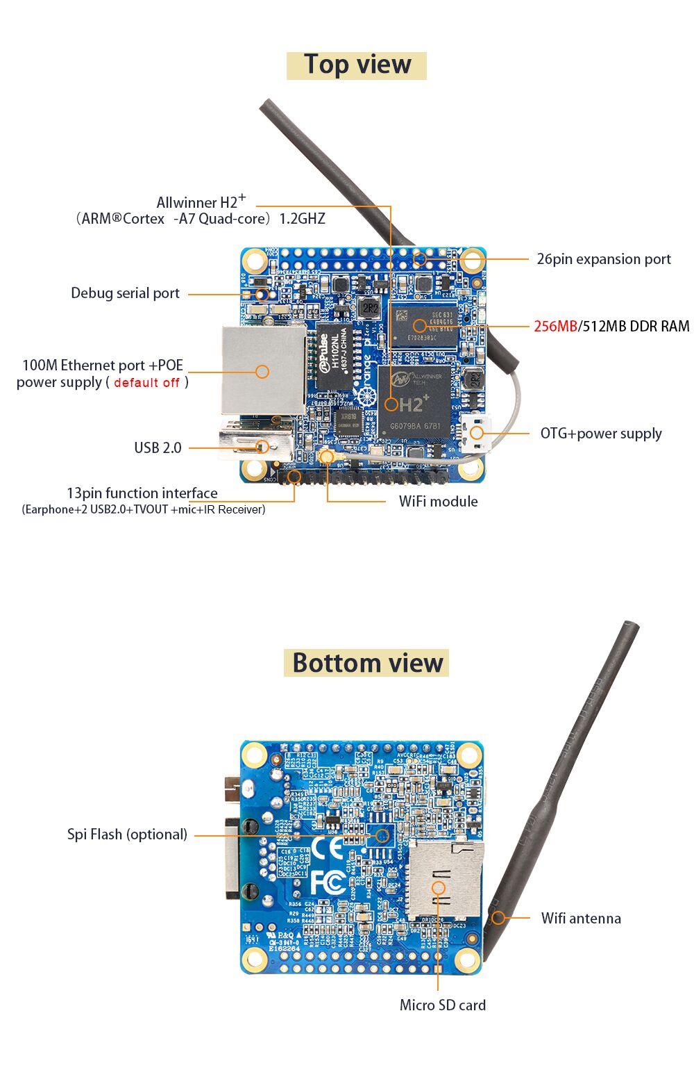 Микрокомпьютер Orange Pi Zero, синий Orange