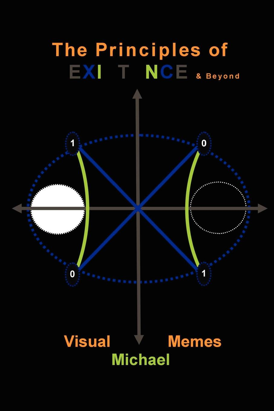 L. A. Michael The Principles of Existence . Beyond authentic and inauthentic existence
