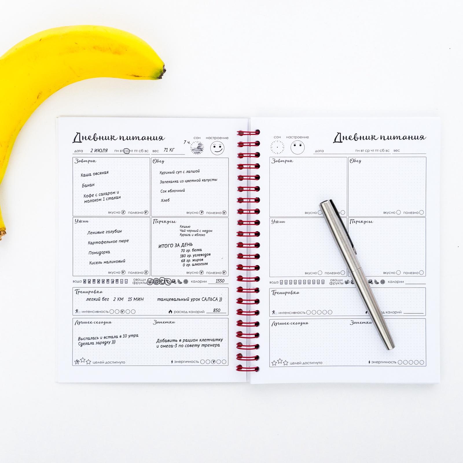 Ежедневник Для Похудения Как Вести Себя. Как вести дневник похудения? Образец правильного дневника похудения. Лучший дневник похудения