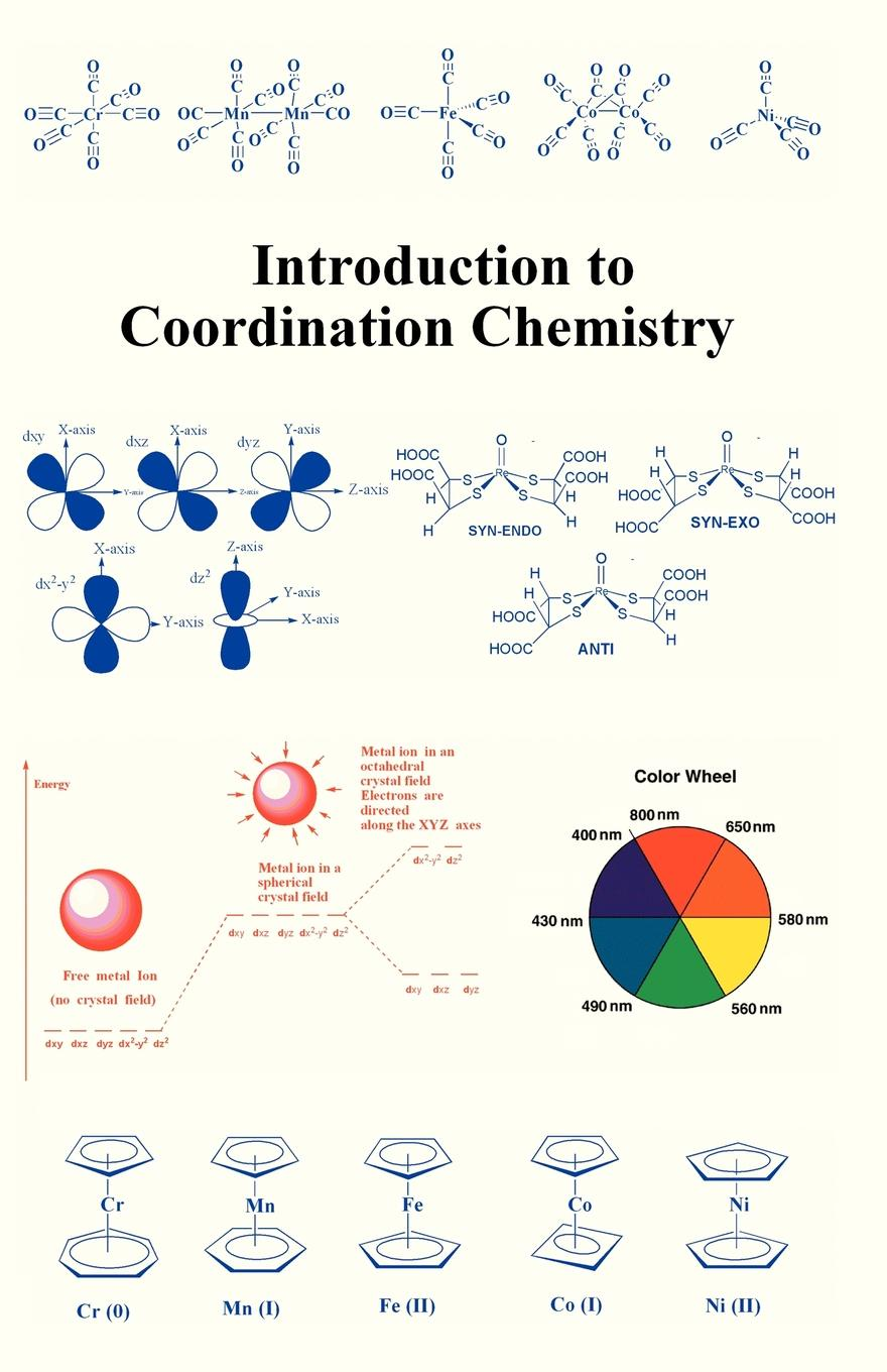 Ph D Edward Lisic Introduction to Coordination Chemistry