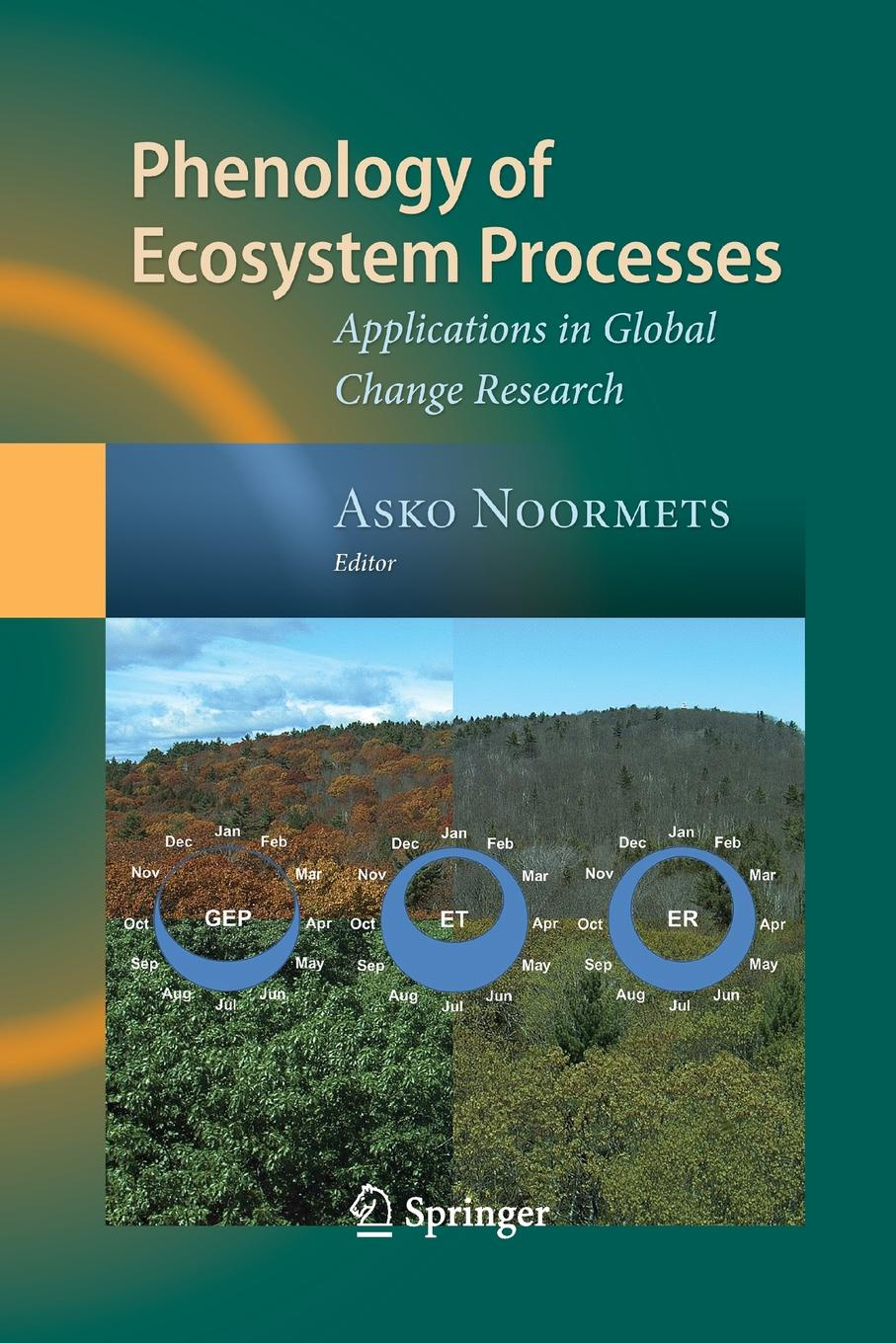 Phenology of Ecosystem Processes. Applications in Global Change Research retroversion in religious processes