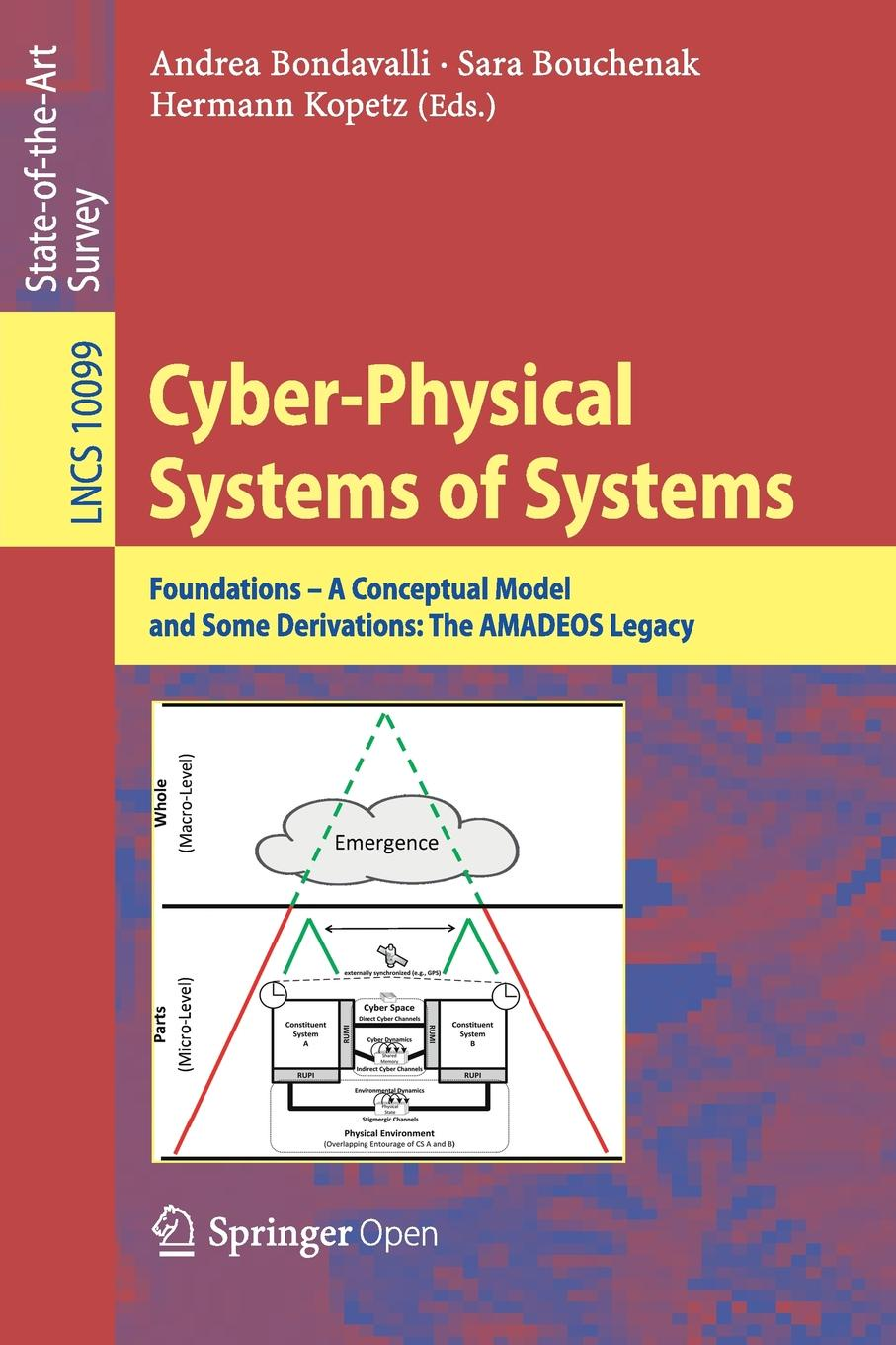 Cyber-Physical Systems of Systems. Foundations - A Conceptual Model and Some Derivations: The AMADEOS Legacy cyber physical systems of systems foundations a conceptual model and some derivations the amadeos legacy