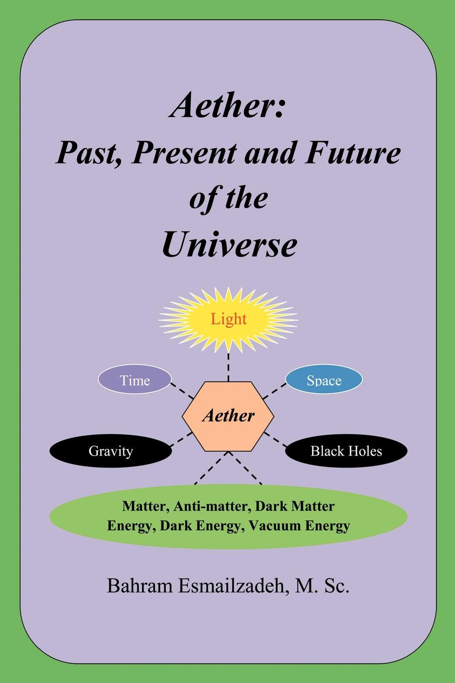 Bahram M. Sc. Esmailzadeh Aether. Past, Present and Future of the Universe anastasia novykh predictions of the future and truth about the past and the present