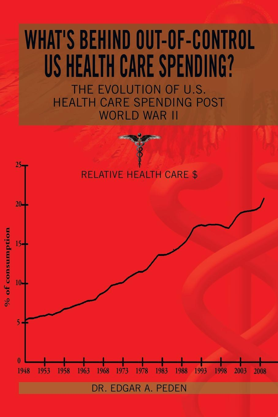 Dr. Edgar A. Peden What's behind out-of-control US health care spending?. The Evolution of U.S. Health Care Spending Post World War II цена 2017