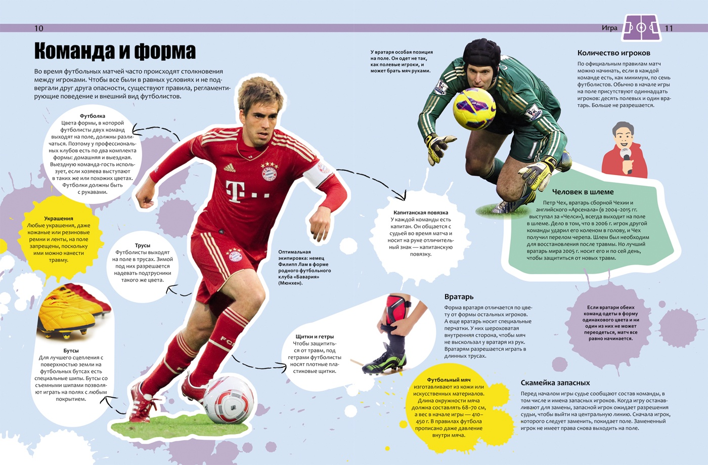 Книги и энциклопедии про футбол