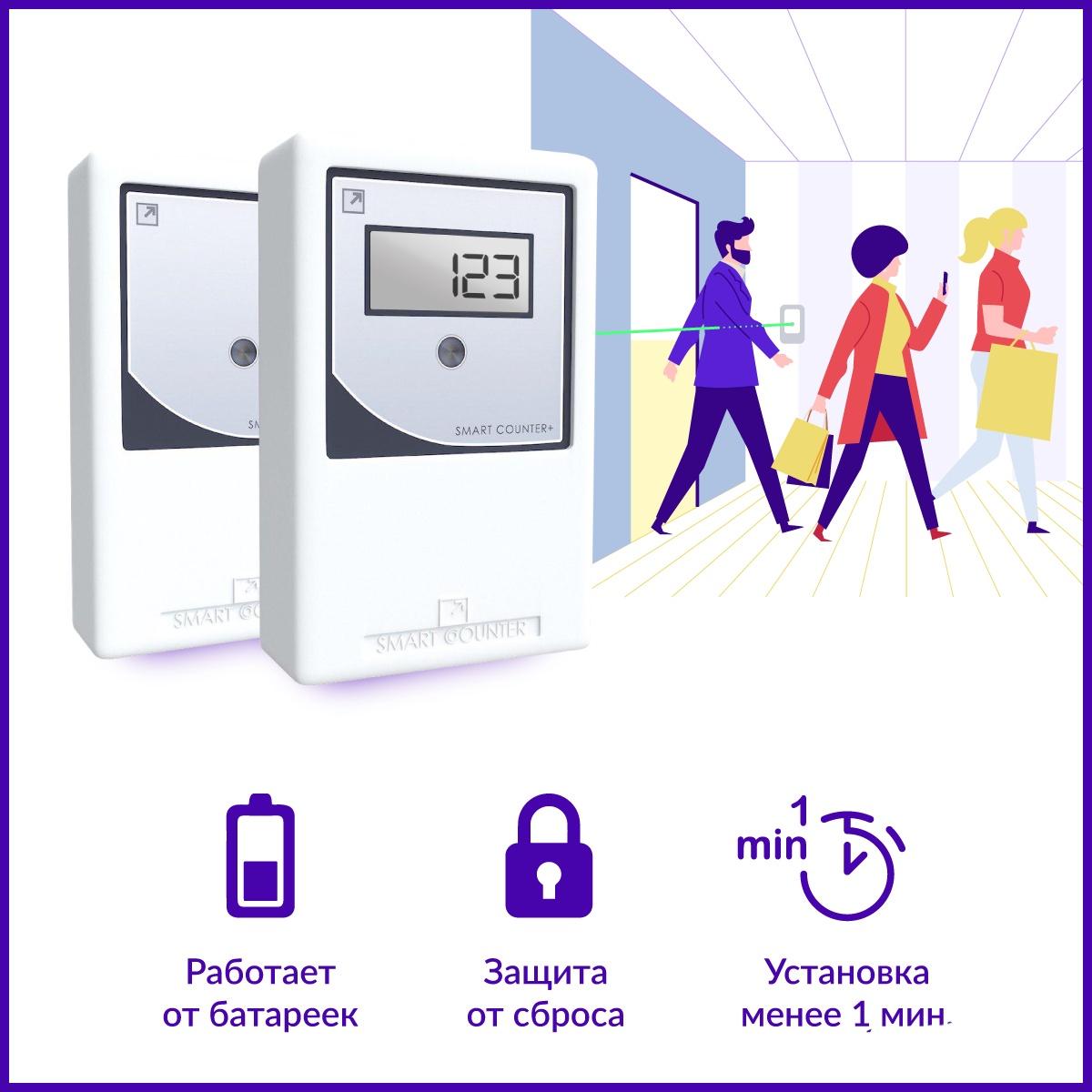 Счетчик посетителей Smart Counter Plus с брелком для сброса показаний Smart Counter