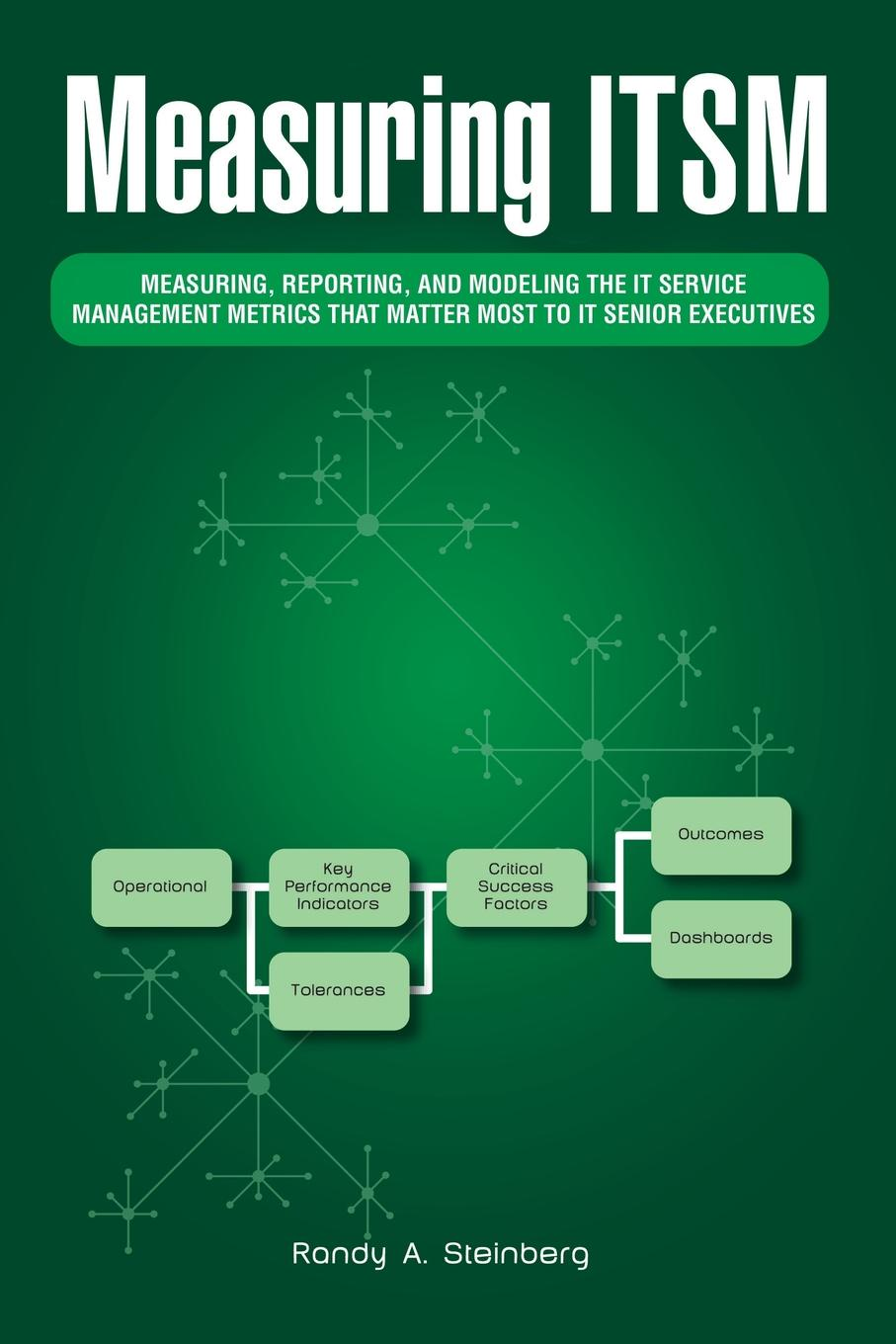 Randy a. Steinberg Measuring Itsm. Measuring, Reporting, and Modeling the It Service Management Metrics That Matter Most to It Senior Executives service learning pedagogy how does it measure up