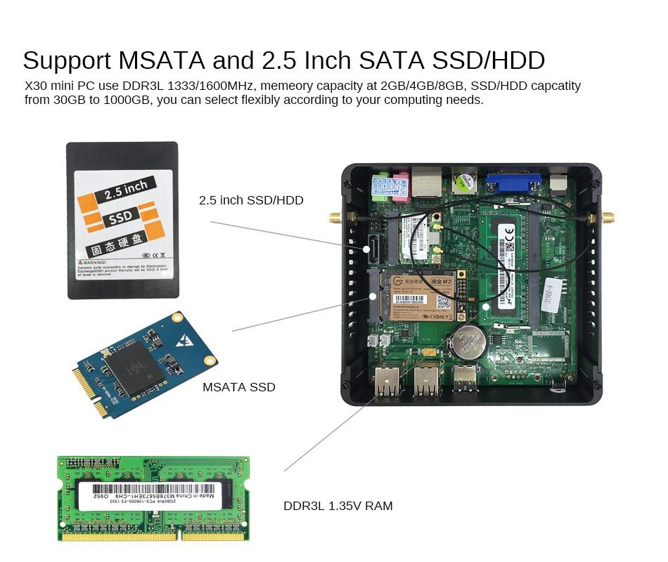 Мини-ПК Nuobi X30, Intel Celeron 2980U, 4K HDMI (под сборку) NUOBI