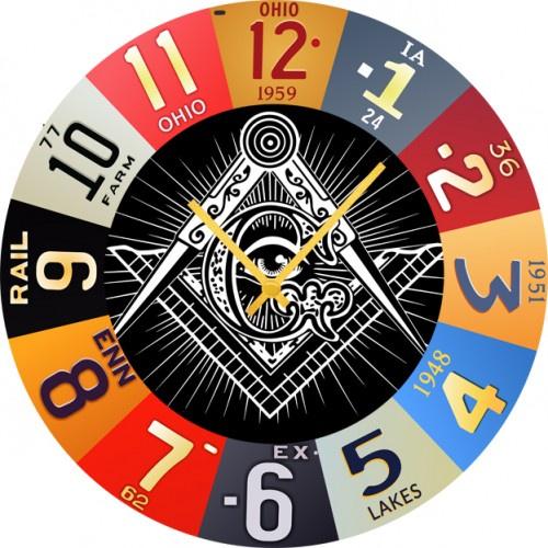 Настенные часы Kitch Clock 5502943