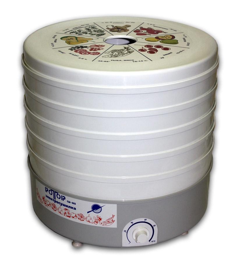 Сушка для фруктов и овощей Ротор Дива СШ-007-04 - Прочая кухонная техника