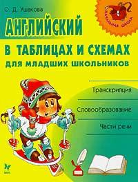 Обложка книги Английский в таблицах и схемах для младших школьников