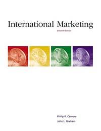 Источник: Philip R. Cateora, John Graham, International Marketing with PowerWeb