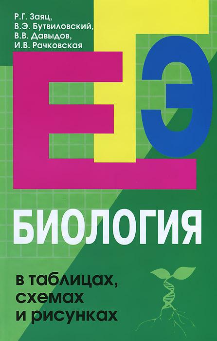Источник: Заяц Р. Г., Бутвиловский В. Э., Давыдов В. В., Рачковская И. В., Биология в таблицах, схемах и рисунках