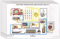 Устройство автомобилей ГАЗ-3307, ЗИЛ-4333, КамАЗ-55111 (комплект из 16 плакатов)  #1