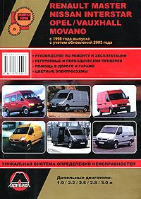 Renault Master / Nissan Interstar / Opel / Vauxhall Movano с 1998 г. выпуска с учетом обновлений 2003 #1
