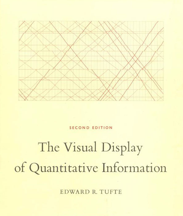 The Visual Display of Quantitative Information #1